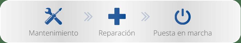 mantenimiento-reparacion-puesta-en-marcha-evaporativos1